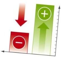 Плюсы и минусы банковской гарантии